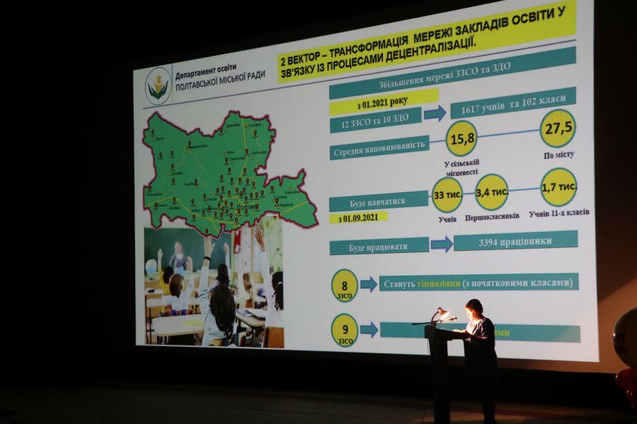 Серпнева конференція педпрацівників у Полтаві: звіти, плани, нагороди